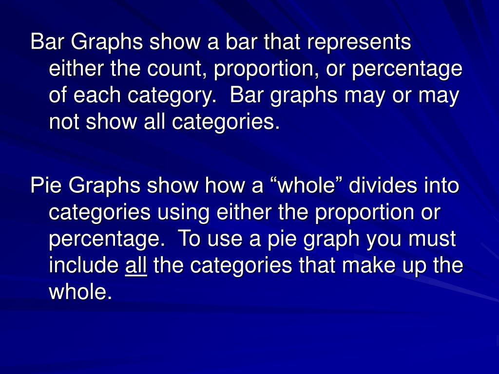 Bar Graphs show a bar that represents either the count, proportion, or percentage of each category.  Bar graphs may or may not show all categories.