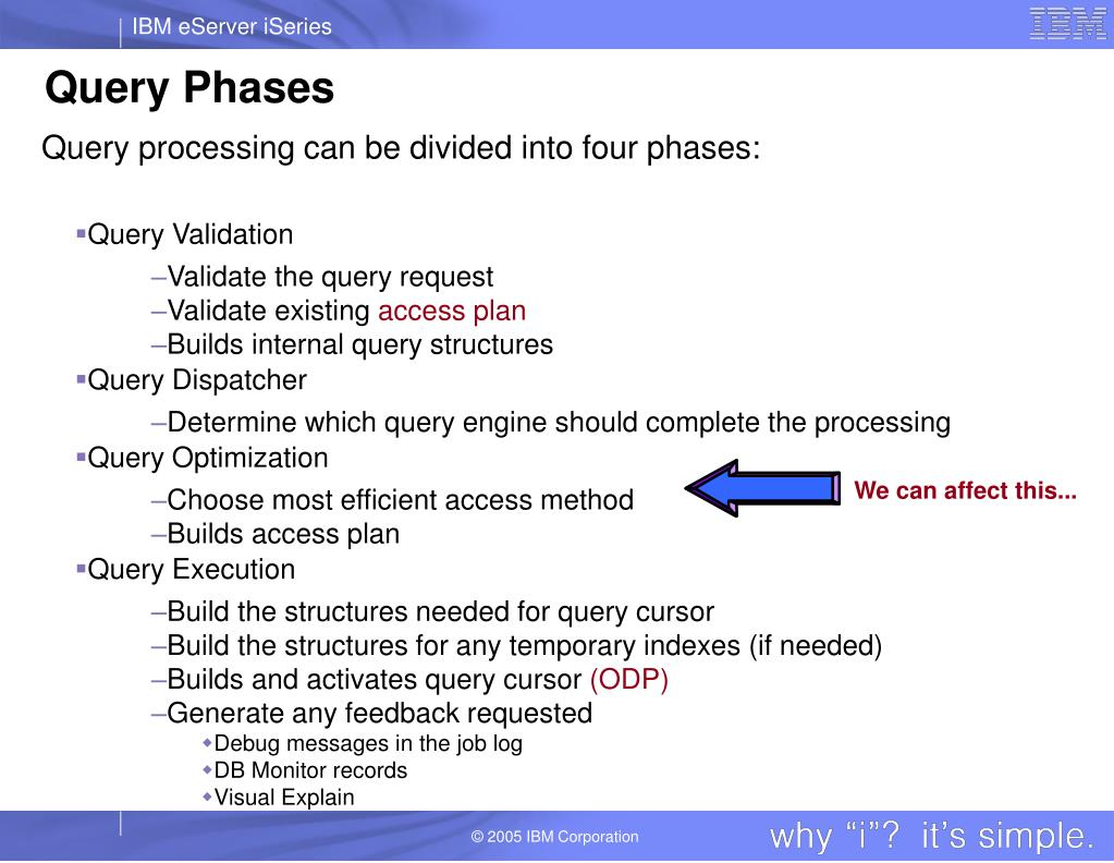 Query Phases