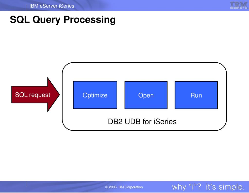 SQL Query Processing
