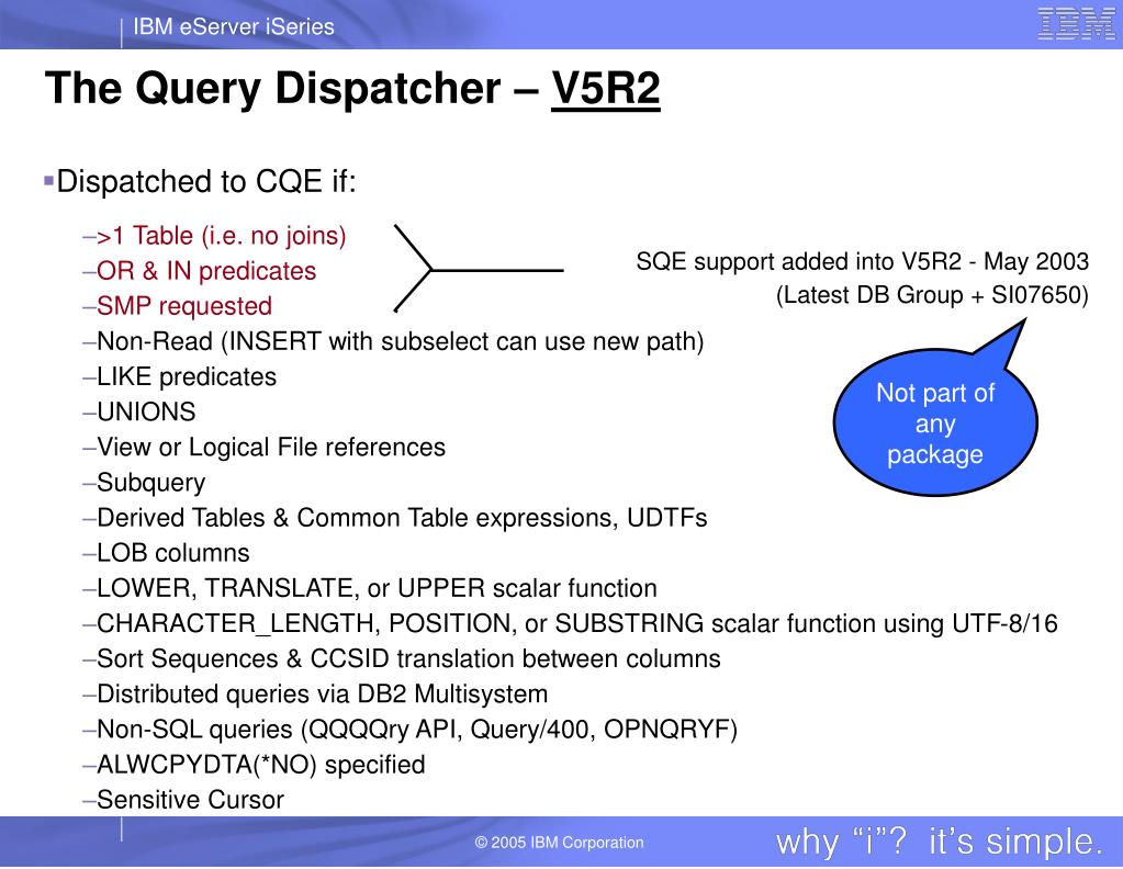 The Query Dispatcher –