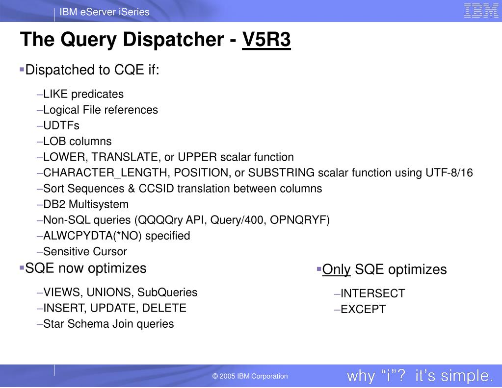 The Query Dispatcher -