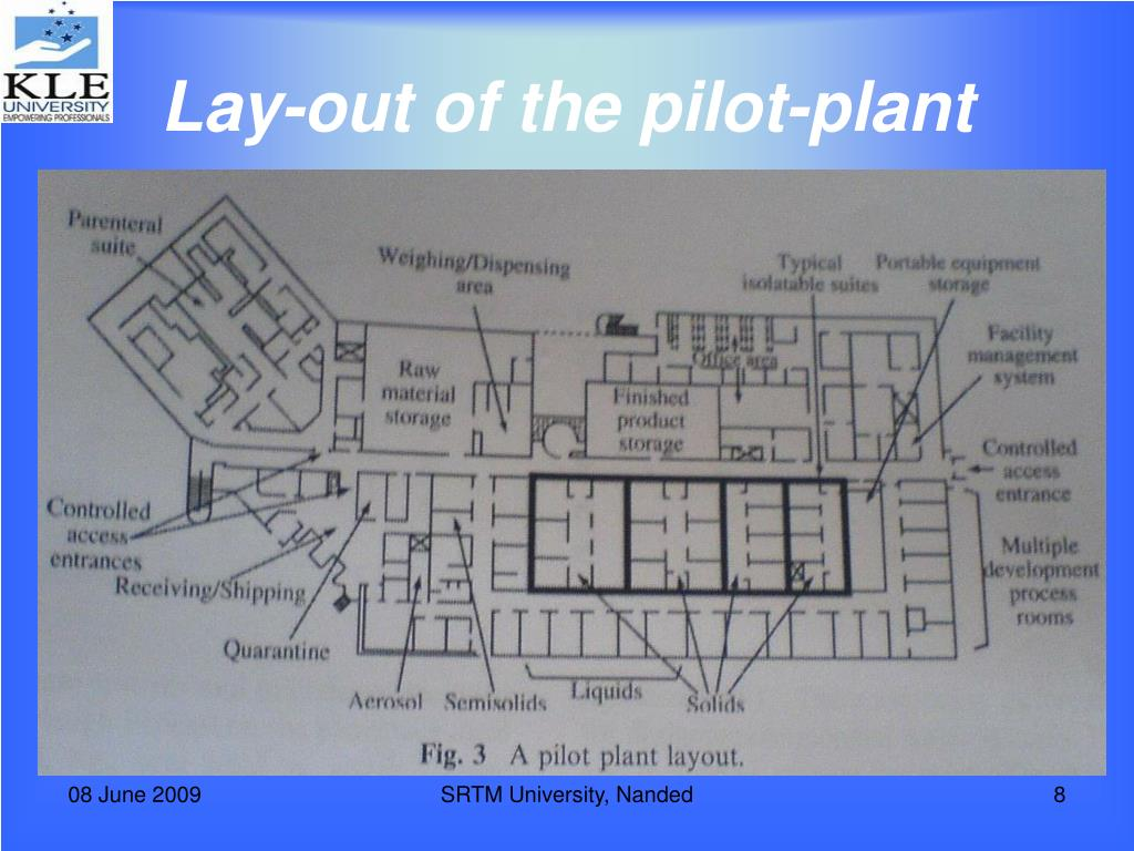 Lay-out of the pilot-plant