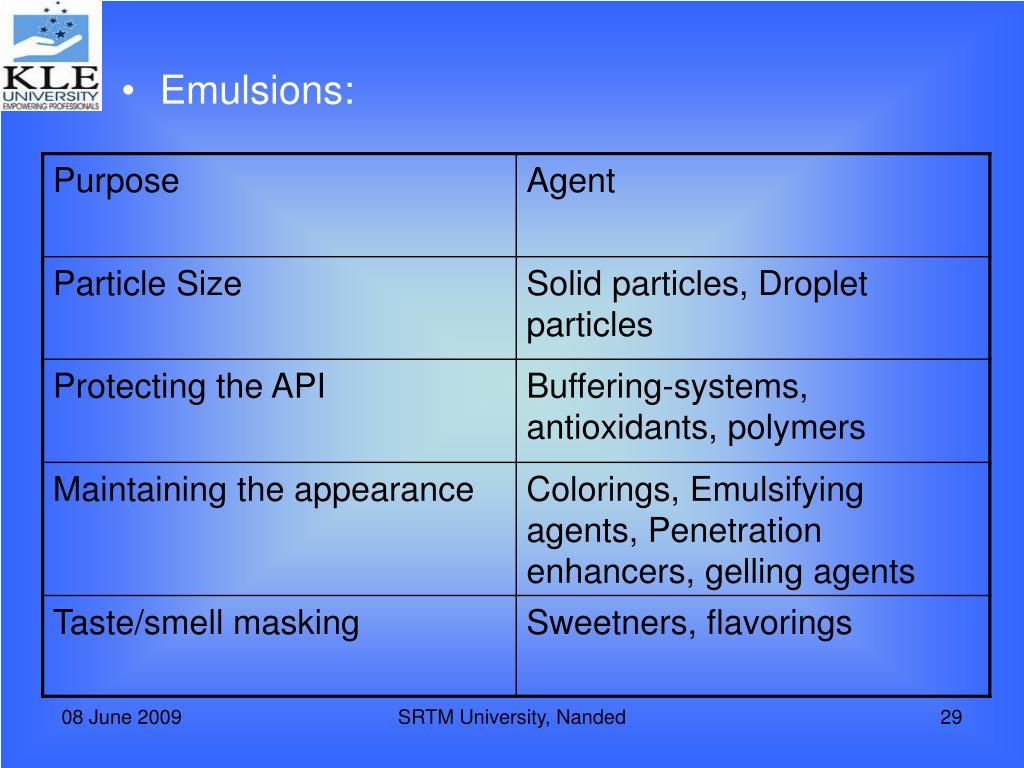 Emulsions: