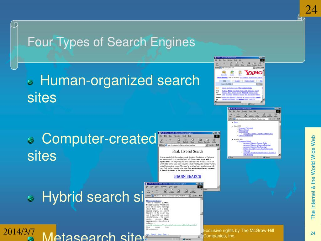 Four Types of Search Engines