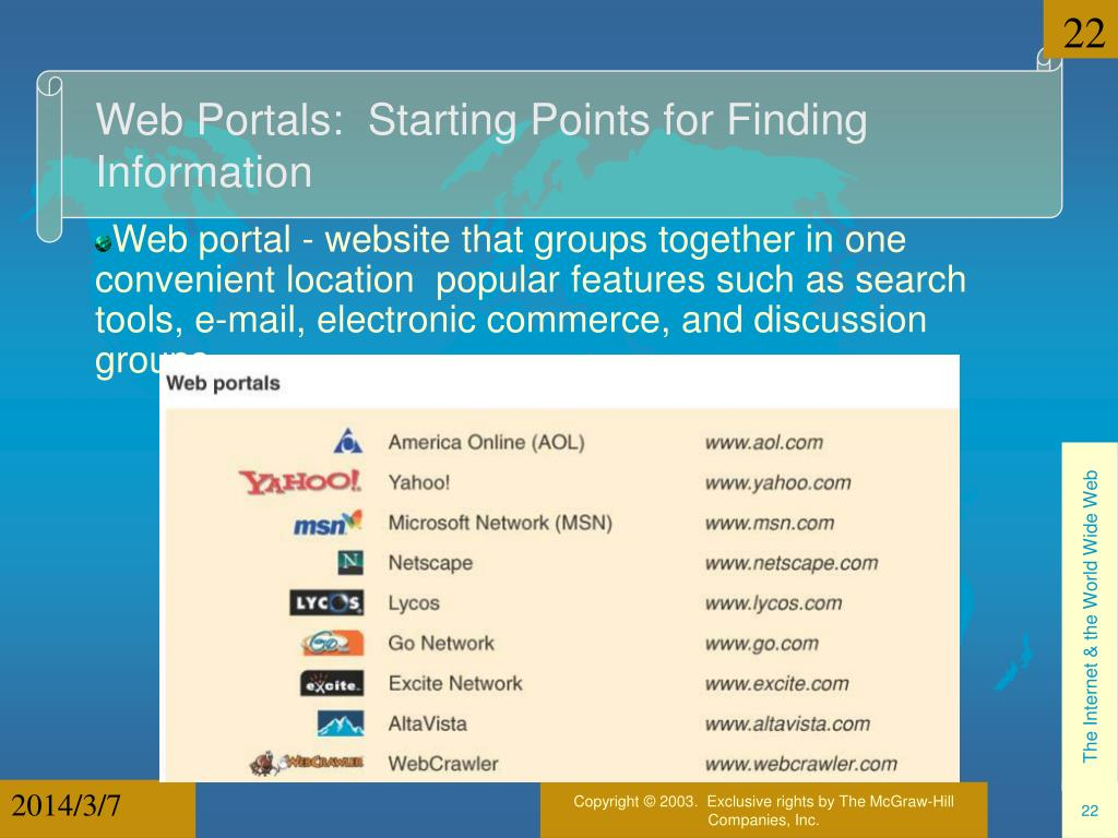 Web Portals:  Starting Points for Finding Information