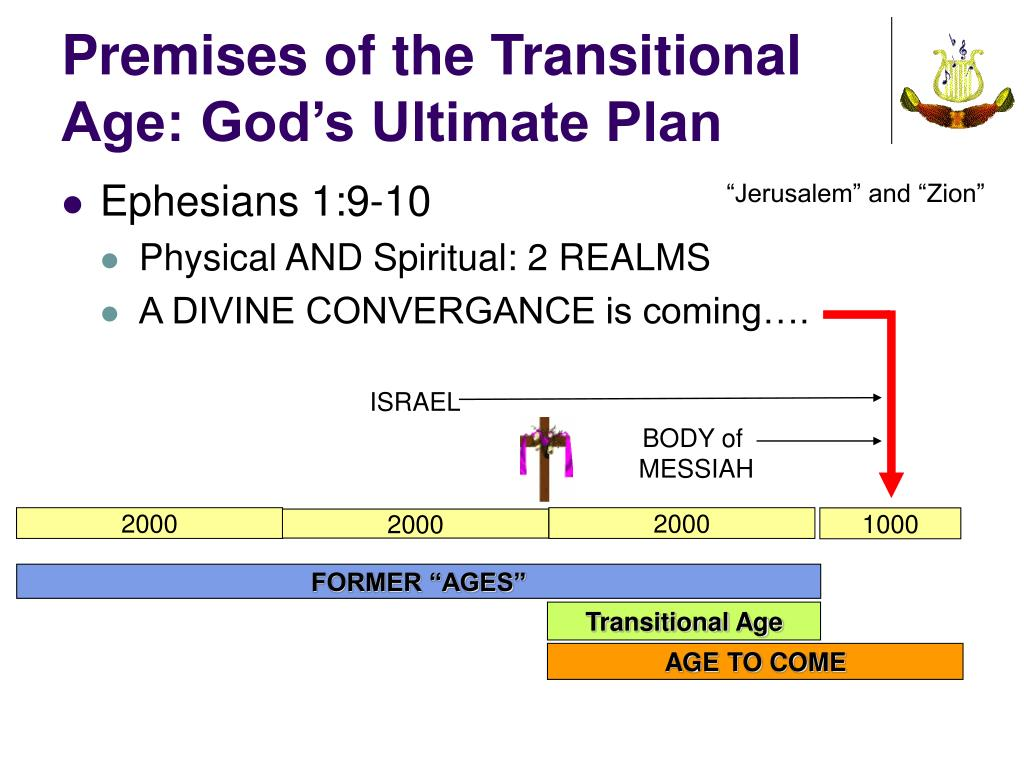 Premises of the Transitional Age: God's Ultimate Plan