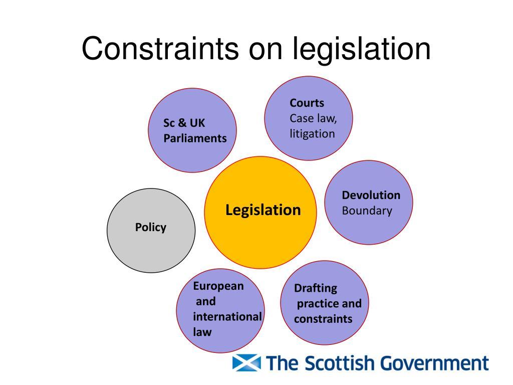 Constraints on legislation