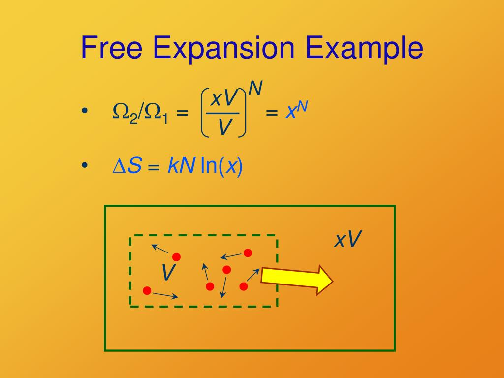 Free Expansion Example