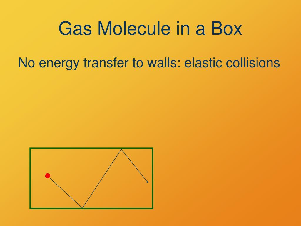 Gas Molecule in a Box