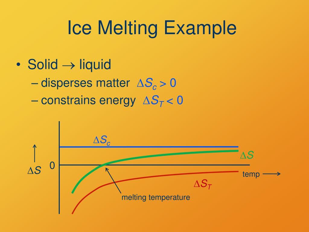 Ice Melting Example