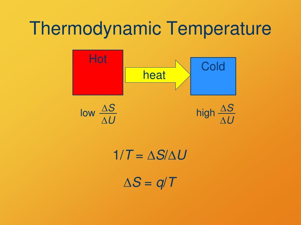 Thermodynamic Temperature