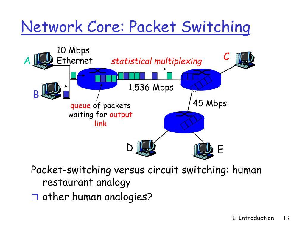 Packet-switching versus circuit switching: human restaurant analogy