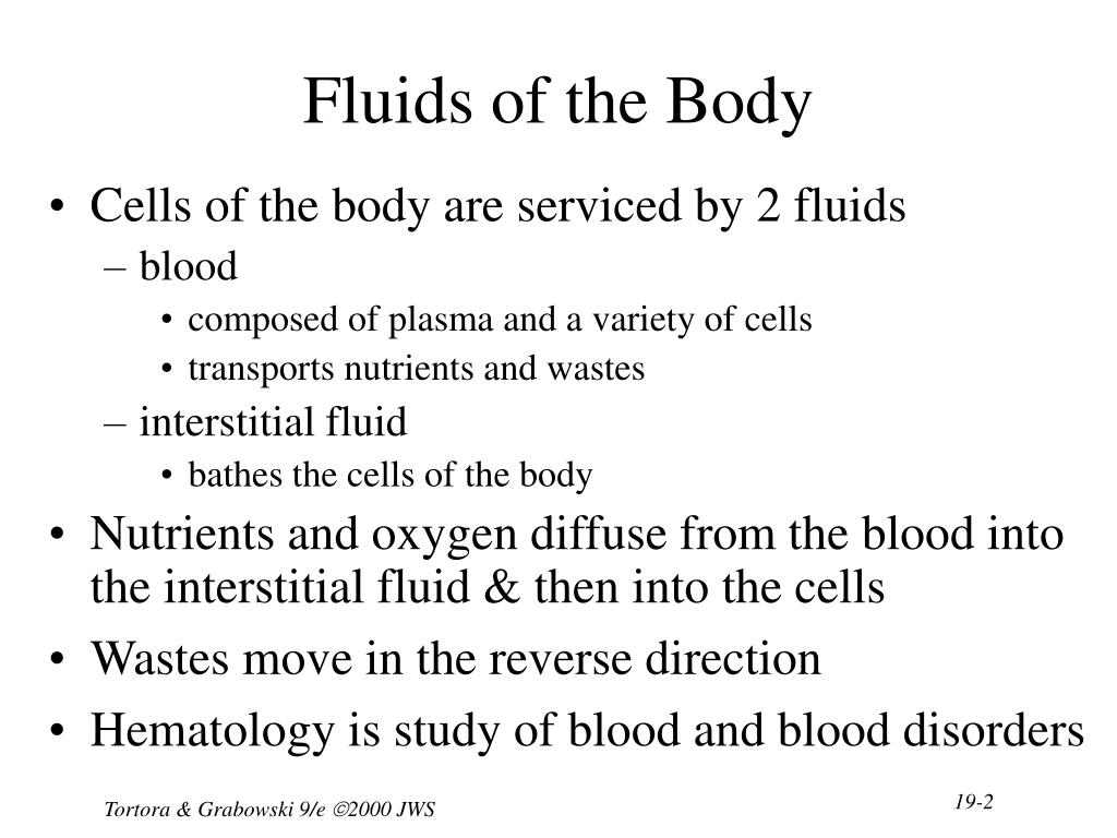 Fluids of the Body