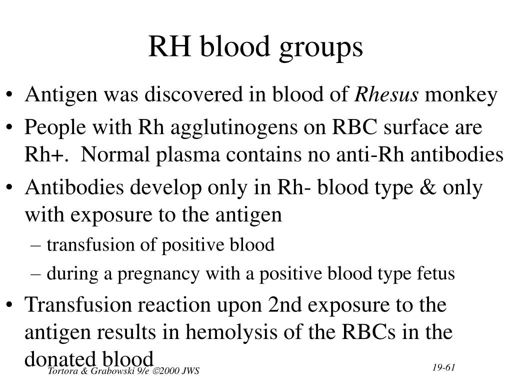 RH blood groups