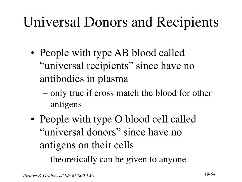 Universal Donors and Recipients