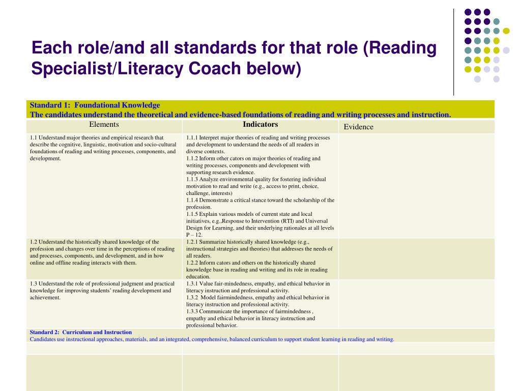 Each role/and all standards for that role (Reading Specialist/Literacy Coach below)