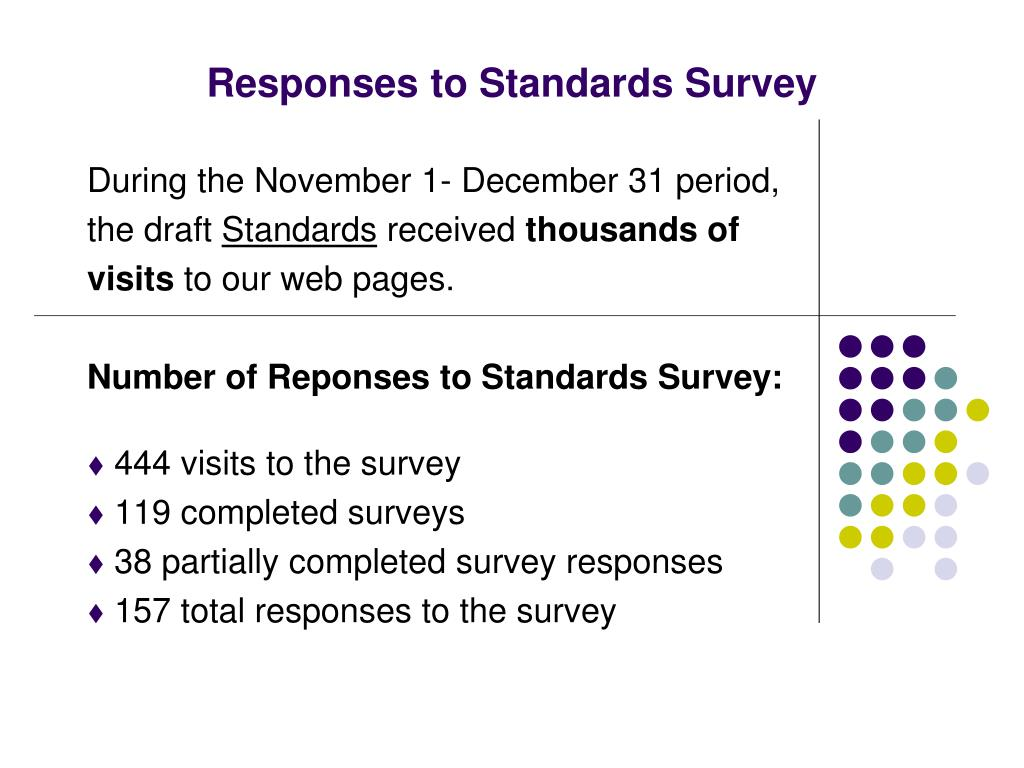 Responses to Standards Survey