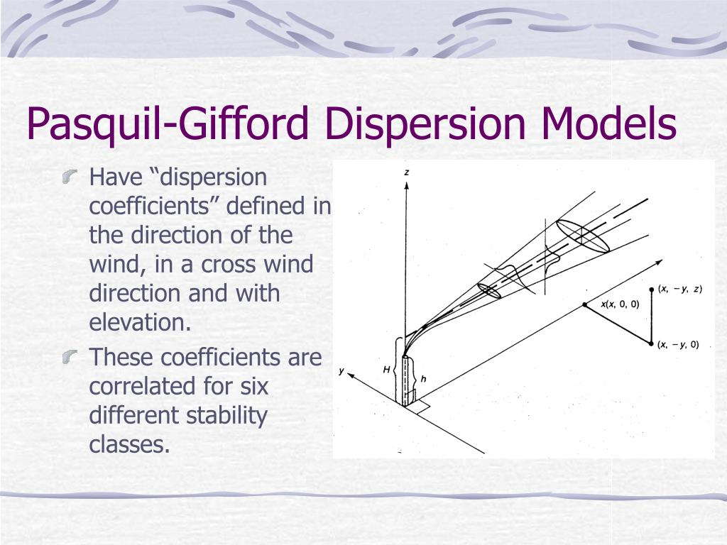 Pasquil-Gifford Dispersion Models
