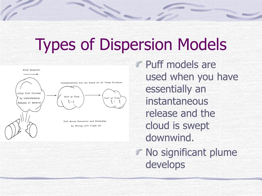 Types of Dispersion Models