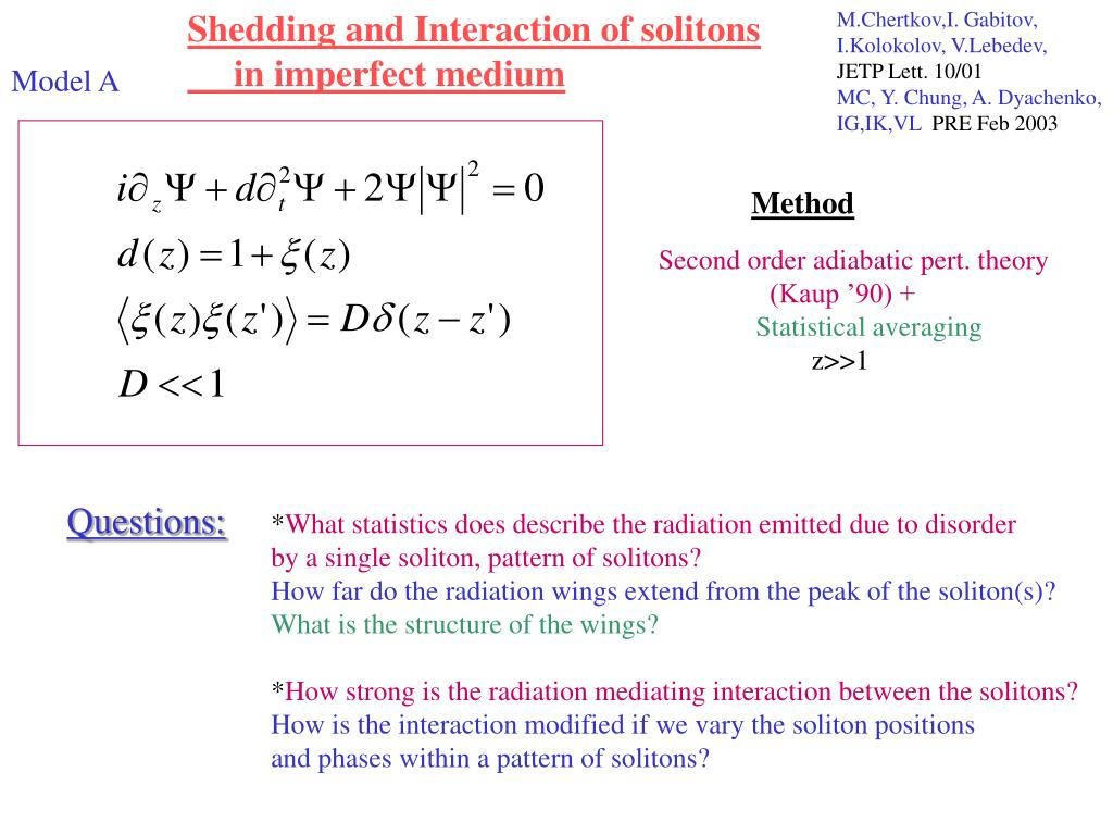 Shedding and Interaction of solitons