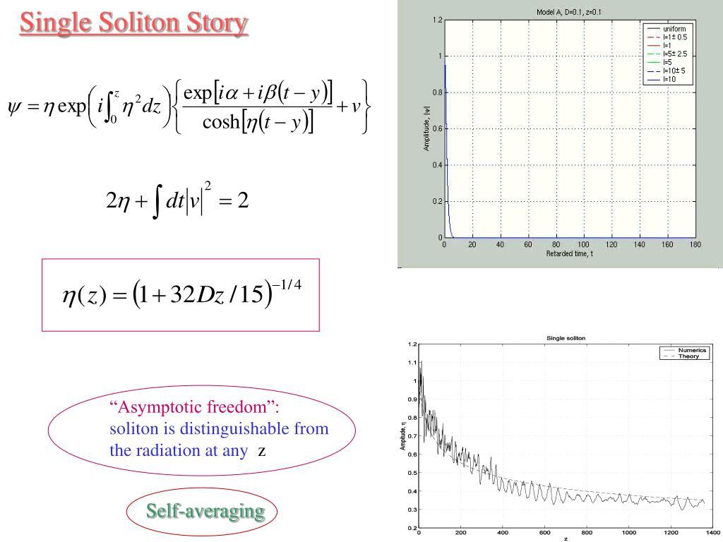 Single Soliton Story
