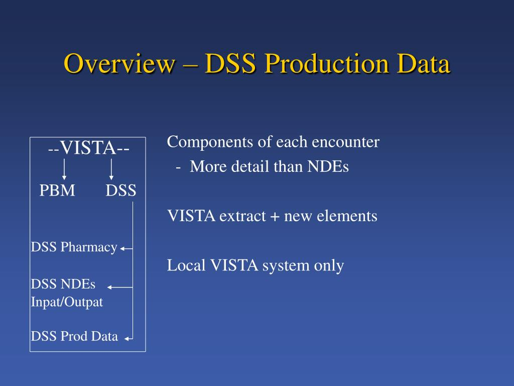 Overview – DSS Production Data