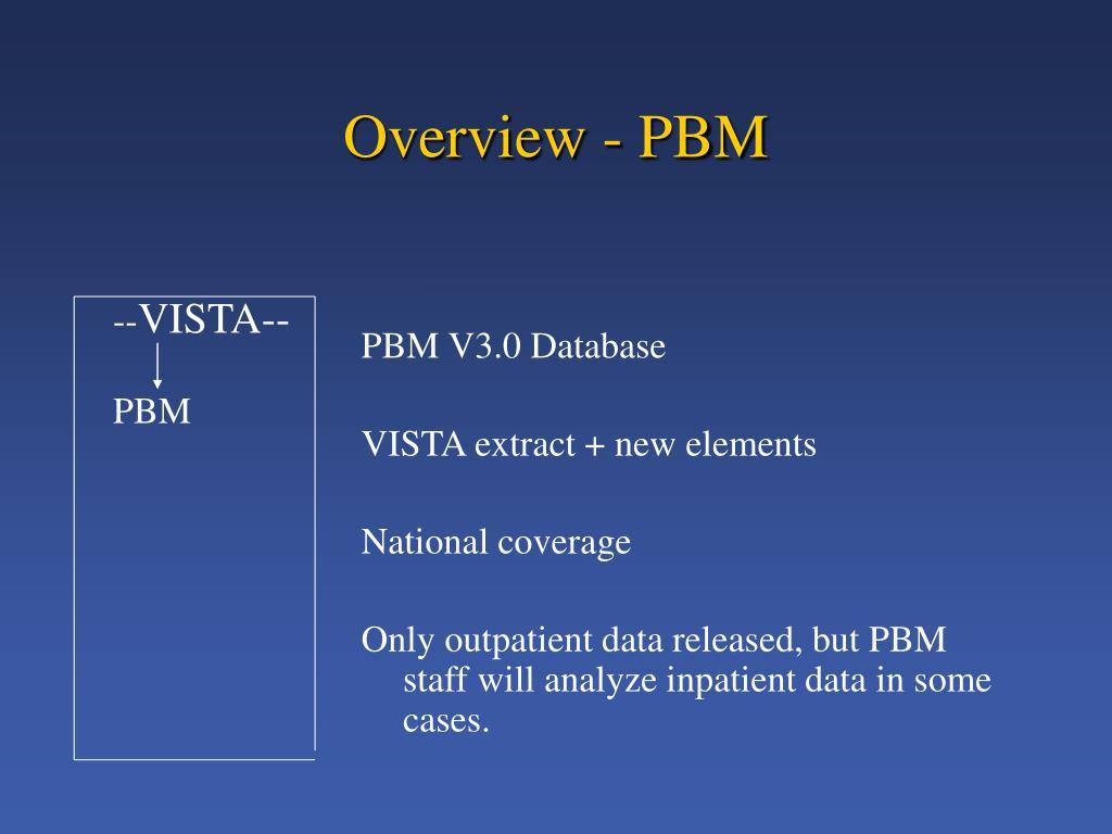 Overview - PBM