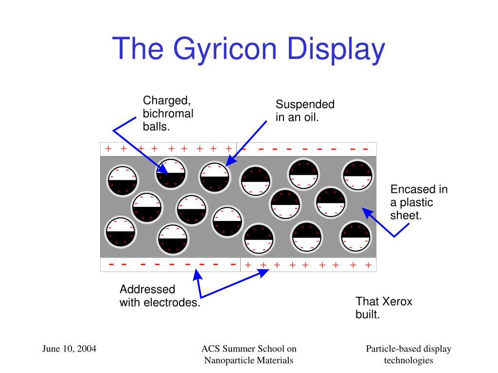 The Gyricon Display