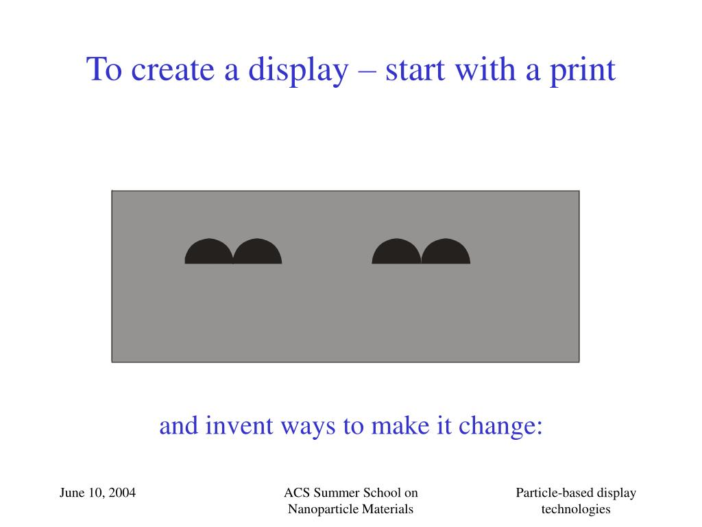 To create a display – start with a print