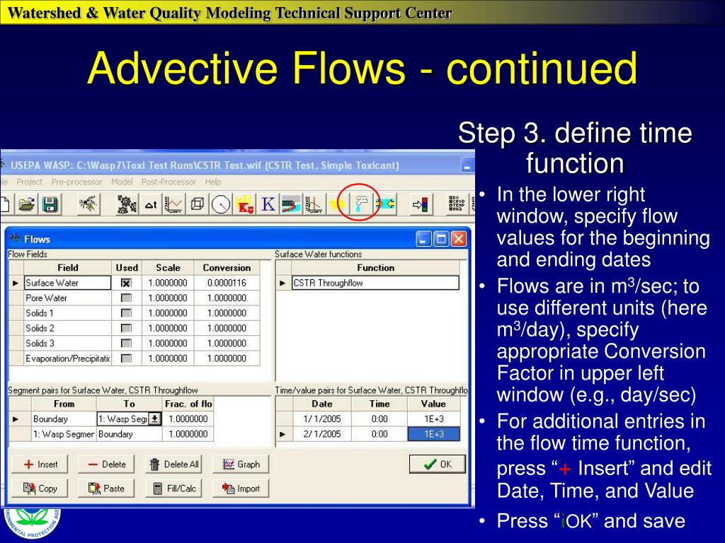 Advective Flows - continued