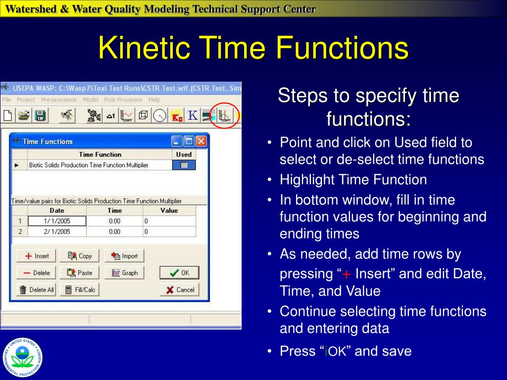 Kinetic Time Functions