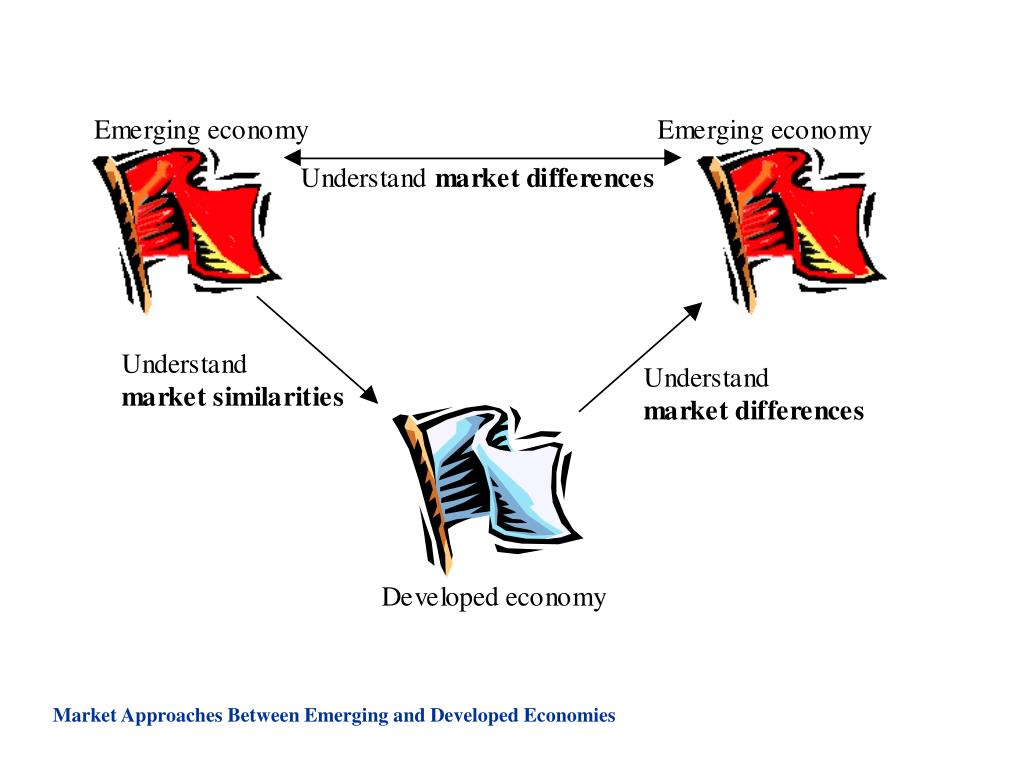 Market Approaches Between Emerging and Developed Economies