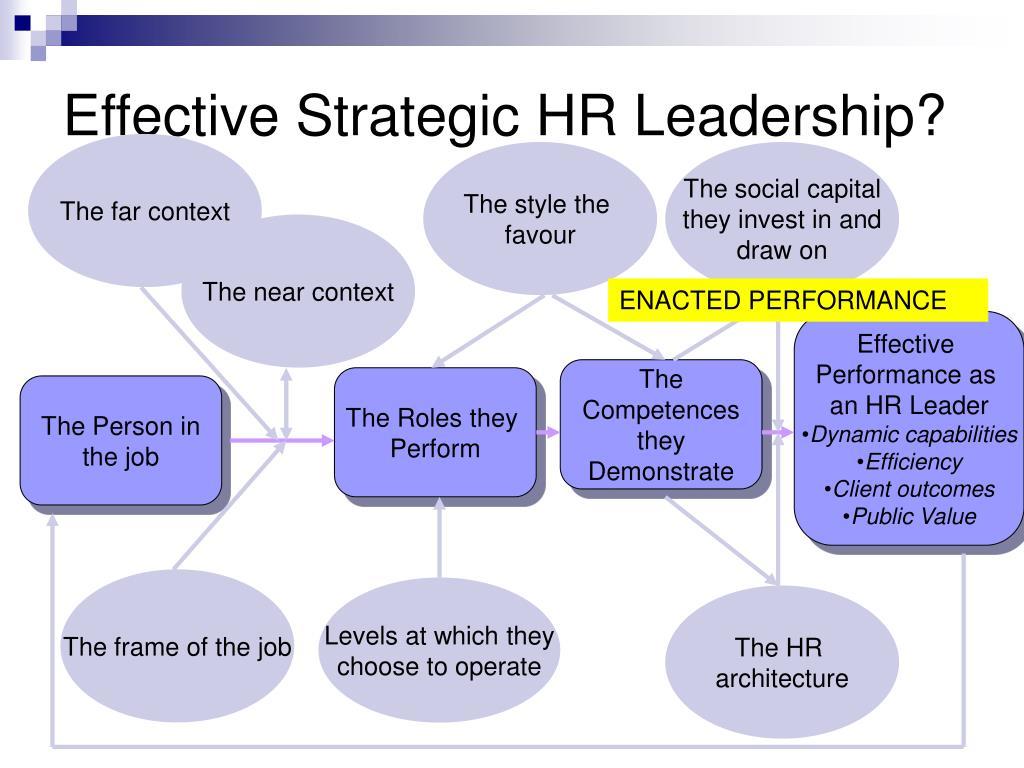 Effective Strategic HR Leadership?