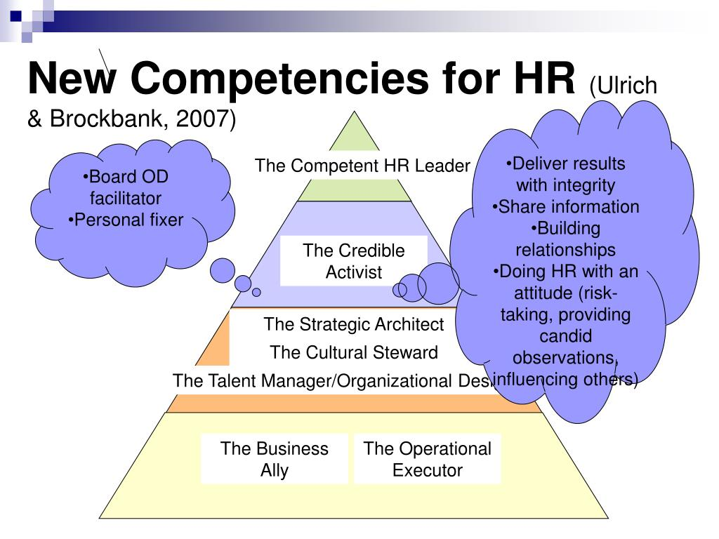 New Competencies for HR
