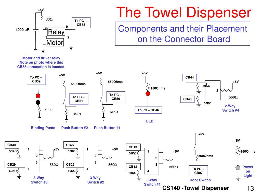 The Towel Dispenser