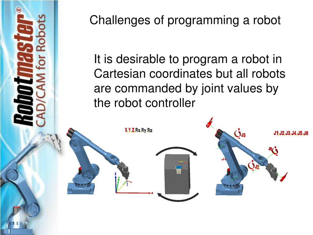 Challenges of programming a robot