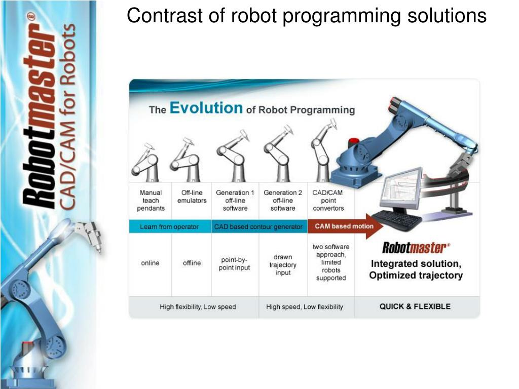 Contrast of robot programming solutions