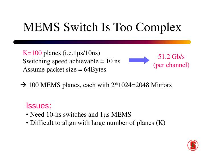 MEMS Switch Is Too Complex