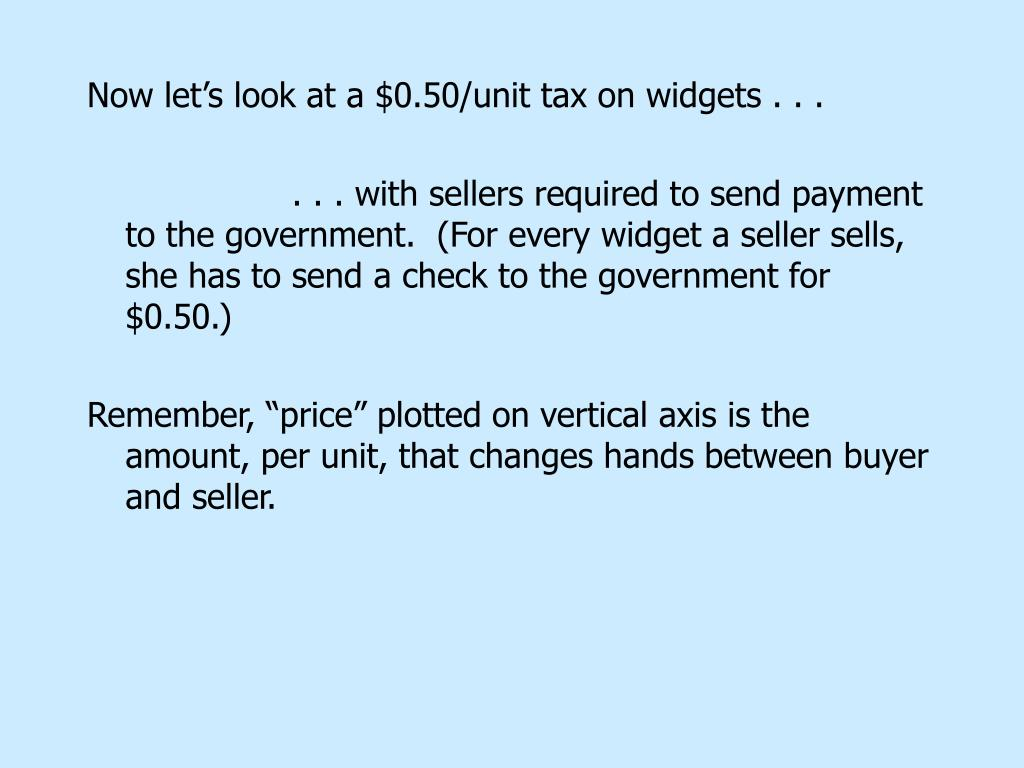 Now let's look at a $0.50/unit tax on widgets . . .