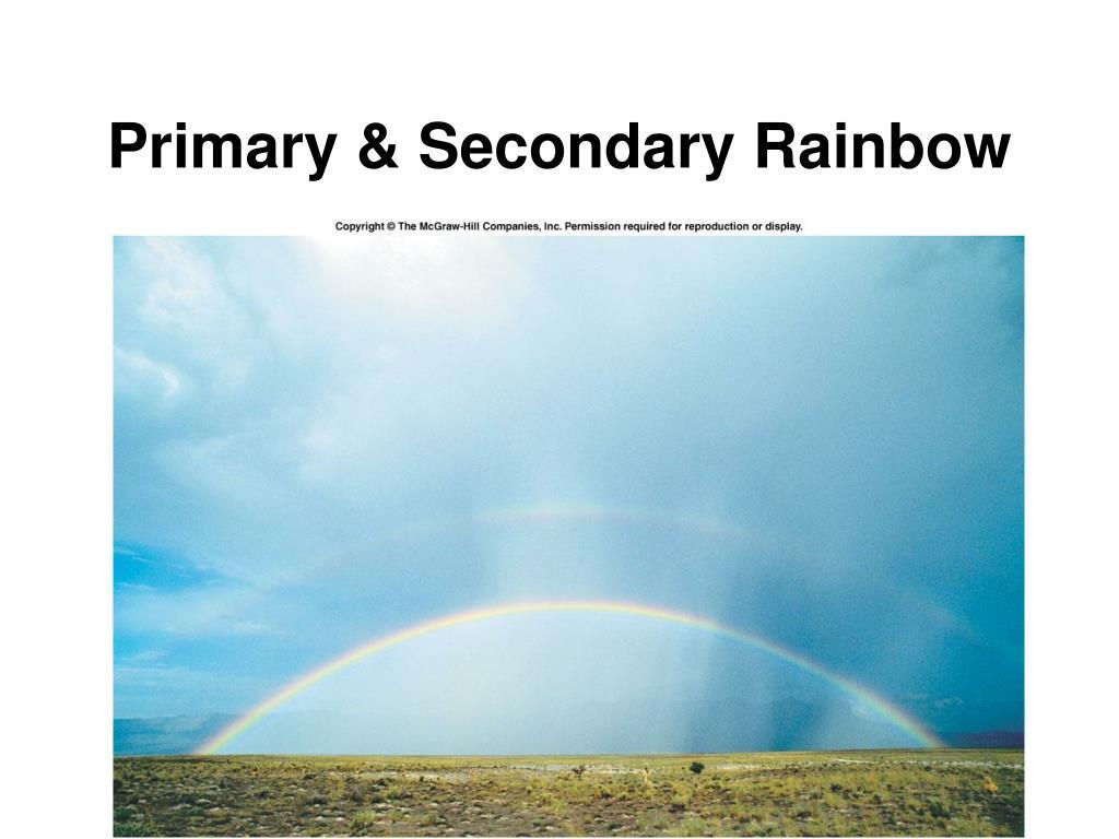 Primary & Secondary Rainbow
