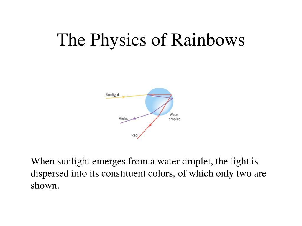 The Physics of Rainbows