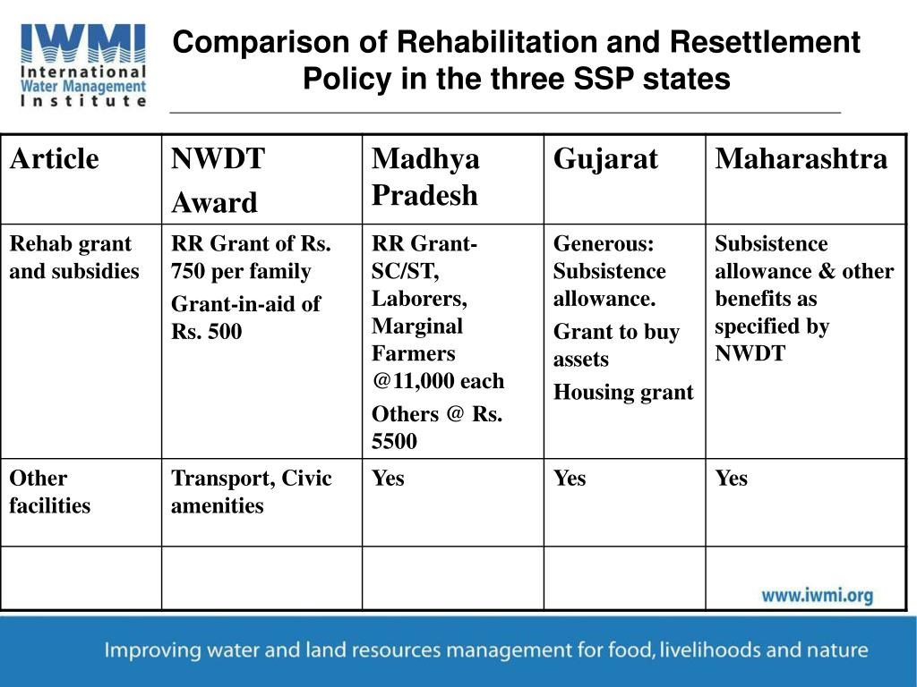Comparison of Rehabilitation and Resettlement Policy in the three SSP states