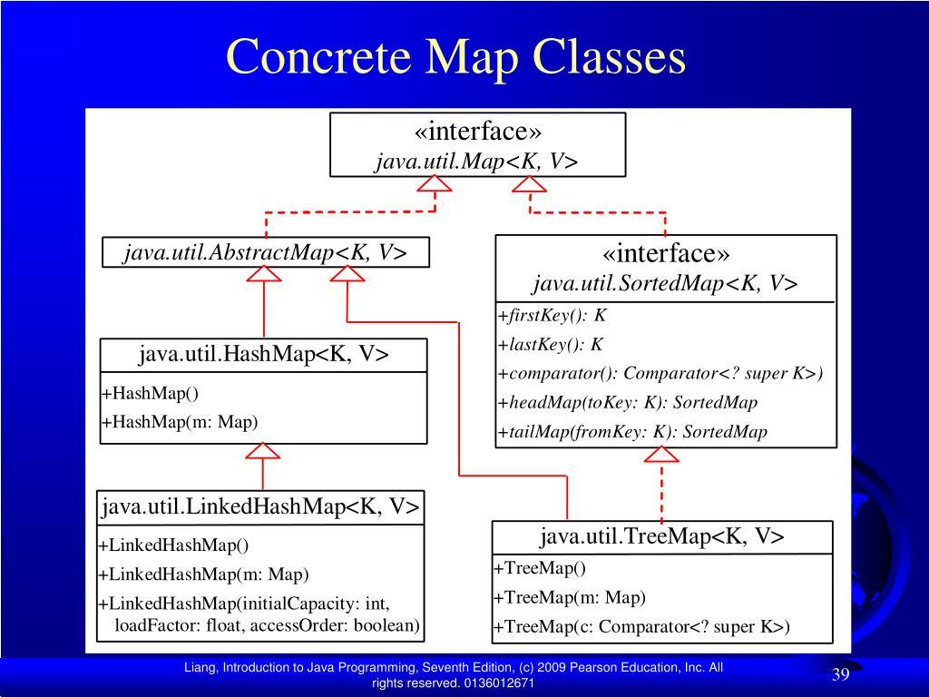 Concrete Map Classes