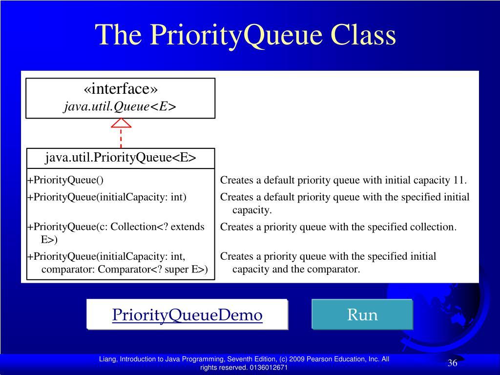 The PriorityQueue Class