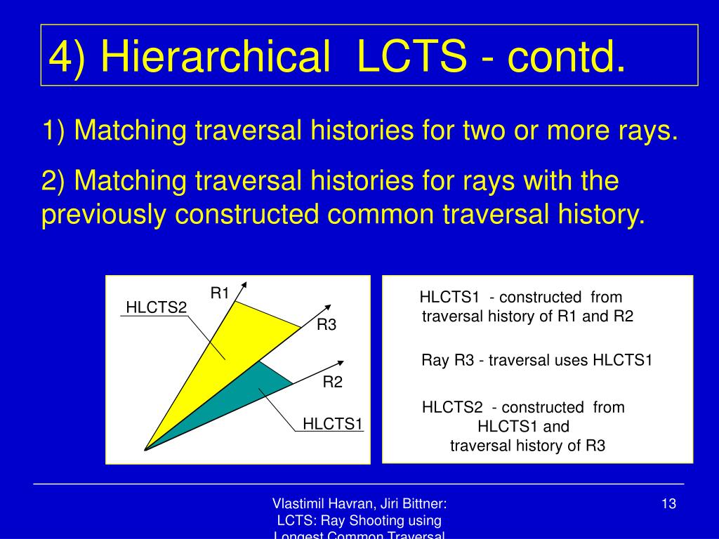 HLCTS2