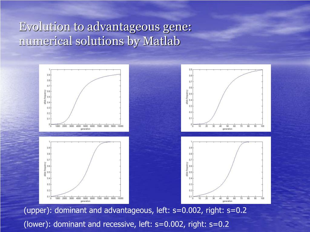 Evolution to advantageous gene: