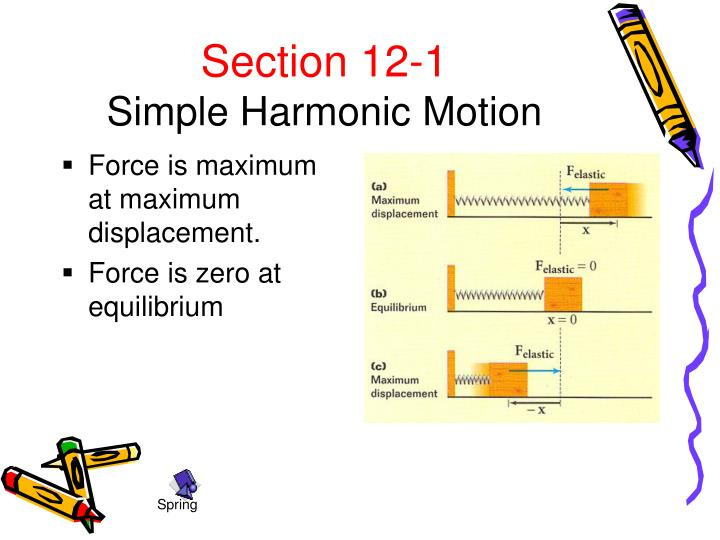 Section 12 1 simple harmonic motion