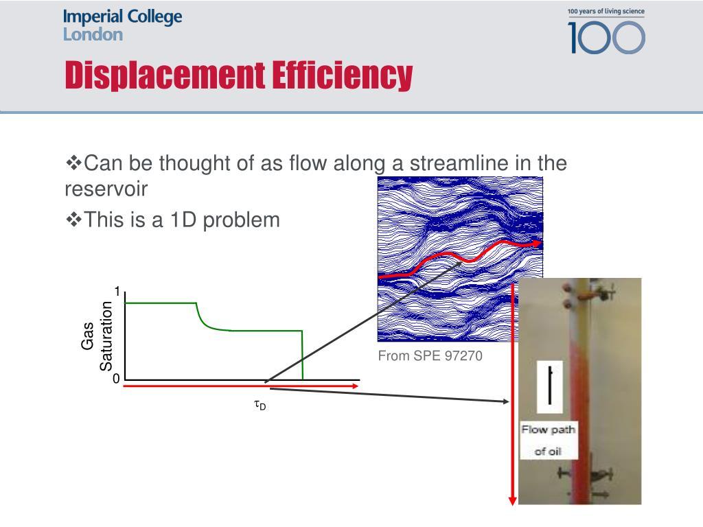 Displacement Efficiency