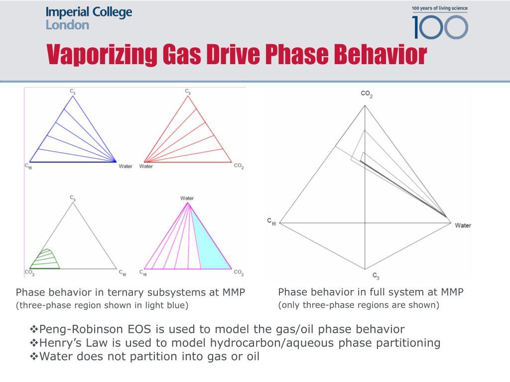 Vaporizing Gas Drive Phase Behavior