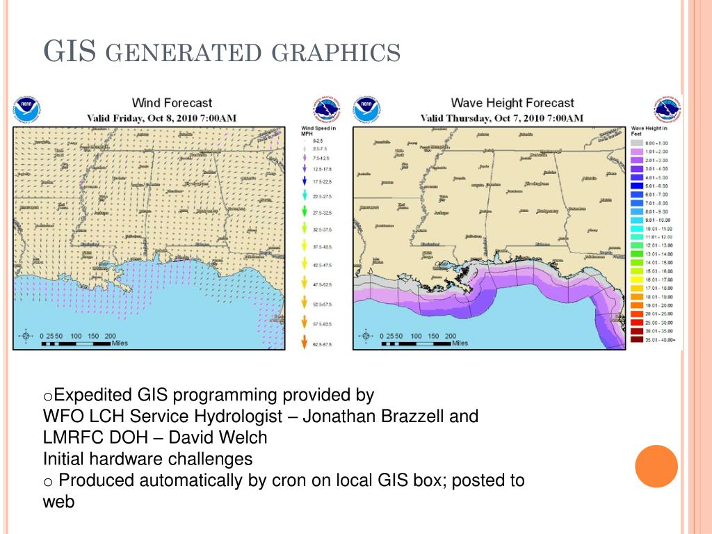 GIS generated graphics